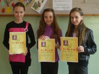 e3840de43ed 2011 sa uskutočnilo školské kolo súťaže v prednese poézie a prózy Hviezdoslavov  Kubín v II. a III. kategórii. Umelecké prednesy boli veľmi hodnotné a ...